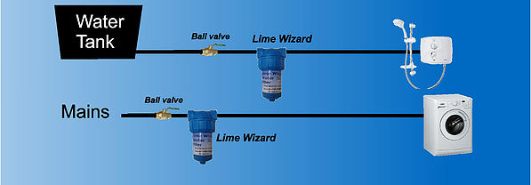 LIME WIZARD INFO PIC
